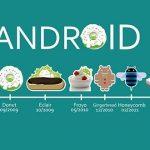 Android İşletim Sistemlerinin Tüm İsimleri