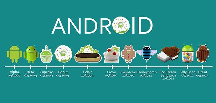 En Çok Kullanılan Android Sürümü Hangisi