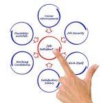 CV Hazırlarken Kullanılabilecek 5 Site Önerisi