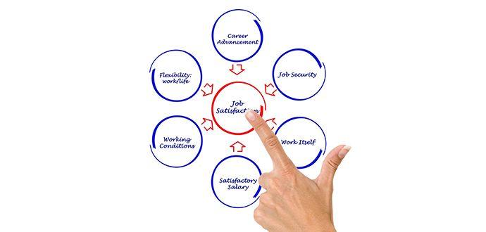 LinkedIn CV Profili Hazırlamanın Püf Noktaları