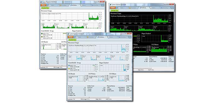 PCyi Takip Etme Analiz programı System Explorer