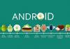 Android 10 Yılda Çok Değişti