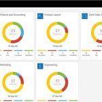 Microsoft Planner Nedir?