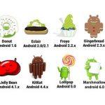 Hangi Android sürümünü çalıştırıyorum? – Android özelleştirmesi