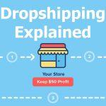 Dropshipping Nedir Avantajları Nelerdir?