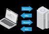 DHCP Nedir?