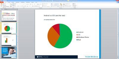 PowerPoint kullanarak daha iyi sunum nasıl yapılır?