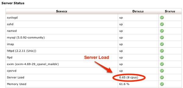 Server Load ( Sunucu Yükü ) Ne Demektir?