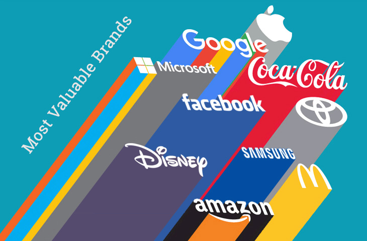 Dünyanın En Değerli Teknoloji Şirketlerinin Marka Değeri!