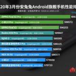 Mart Ayının En İyi Android Cihazları Ortaya Çıktı!