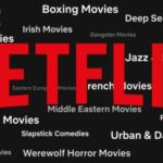 Netflix Film Kodları!